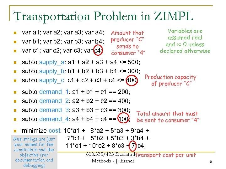 Transportation Problem in ZIMPL n n n n n var a 1; var a