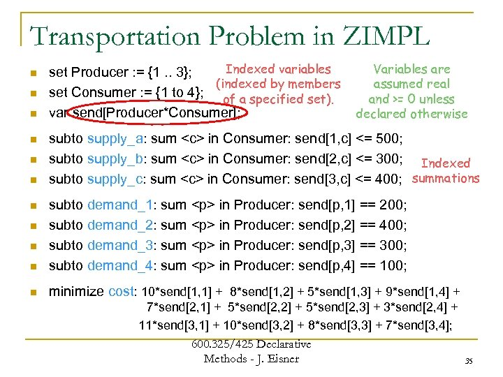 Transportation Problem in ZIMPL n n n Indexed variables set Producer : = {1.
