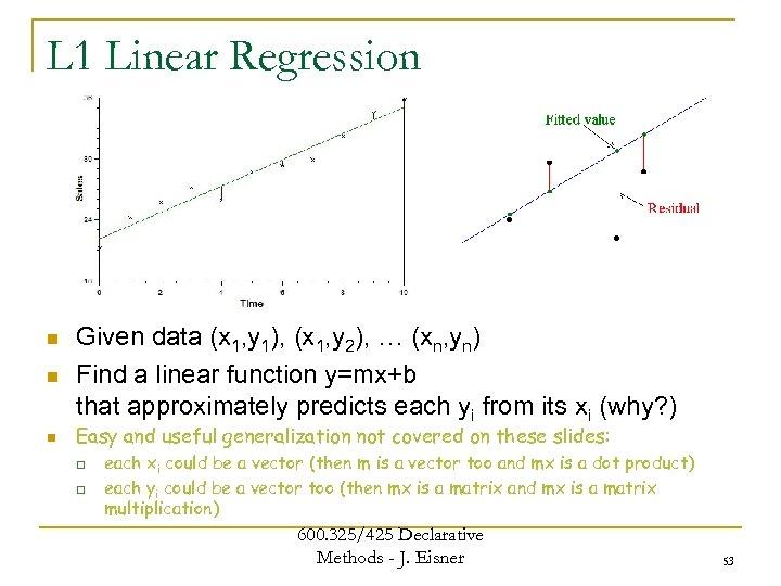 L 1 Linear Regression n Given data (x 1, y 1), (x 1, y