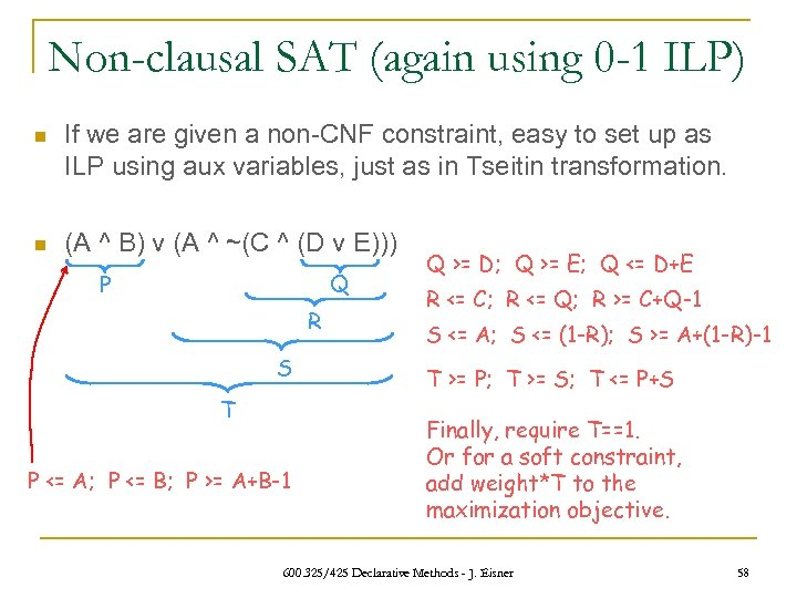 Non-clausal SAT (again using 0 -1 ILP) n If we are given a non-CNF