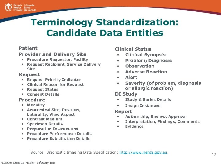 Terminology Standardization: Candidate Data Entities Patient Provider and Delivery Site • Procedure Requestor, Facility