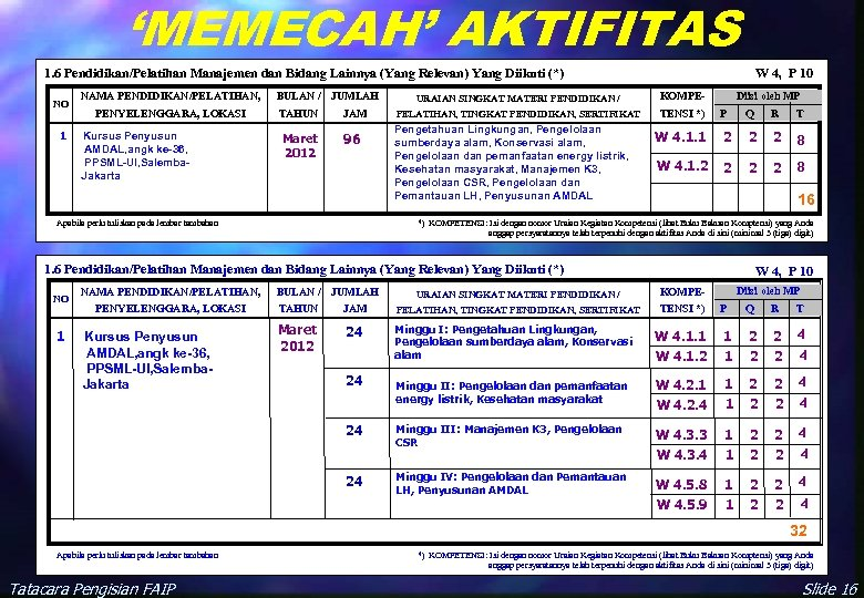 'MEMECAH' AKTIFITAS 1. 6 Pendidikan/Pelatihan Manajemen dan Bidang Lainnya (Yang Relevan) Yang Diikuti (*)