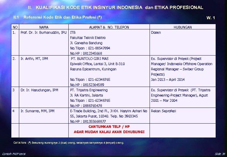 II. KUALIFIKASI KODE ETIK INSINYUR INDONESIA dan ETIKA PROFESIONAL II. 1 Referensi Kode Etik