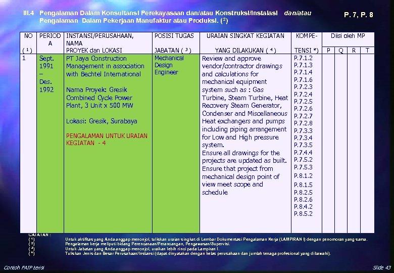 III. 4 Pengalaman Dalam Konsultansi Perekayasaan dan/atau Konstruksi/Instalasi dan/atau Pengalaman Dalam Pekerjaan Manufaktur atau