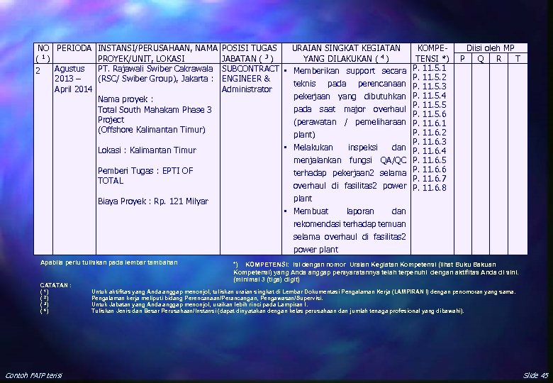 NO PERIODA INSTANSI/PERUSAHAAN, NAMA ( 1 ) PROYEK/UNIT, LOKASI Agustus PT. Rajawali Swiber Cakrawala