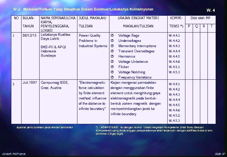 IV. 2 Makalah/Tulisan Yang Disajikan Dalam Seminar/Lokakarya Keinsinyuran NO BULAN- TAHUN 1 06/12/13 2