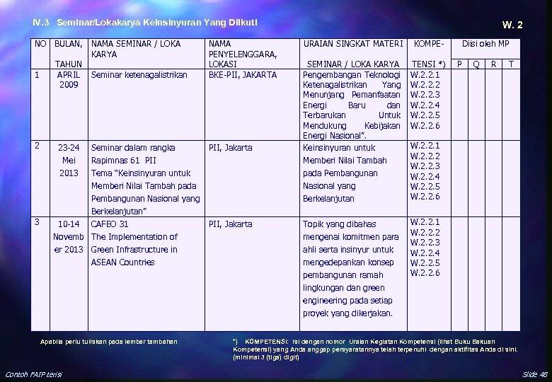 IV. 3 Seminar/Lokakarya Keinsinyuran Yang Diikuti NO BULAN, NAMA SEMINAR / LOKA KARYA Seminar