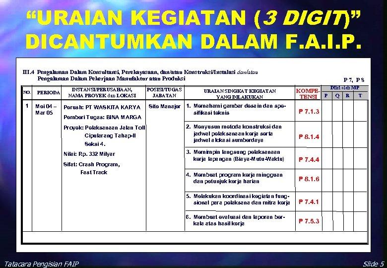 """""""URAIAN KEGIATAN (3 DIGIT)"""" DICANTUMKAN DALAM F. A. I. P. III. 4 Pengalaman Dalam"""
