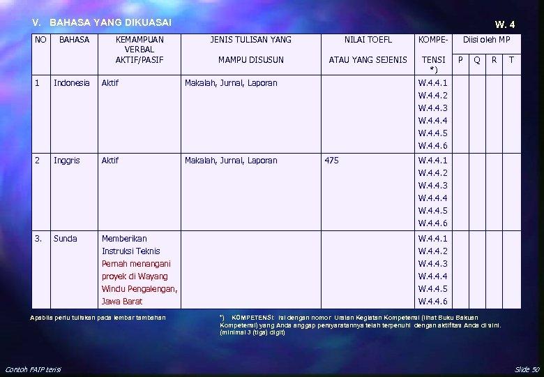 V. BAHASA YANG DIKUASAI NO BAHASA 1 Indonesia KEMAMPUAN VERBAL AKTIF/PASIF Aktif W. 4