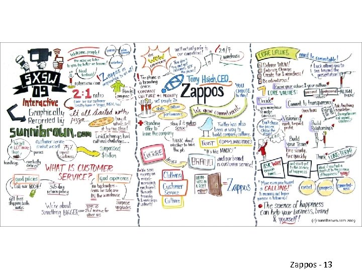 Zappos - 13