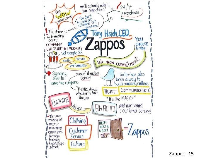 Zappos - 15