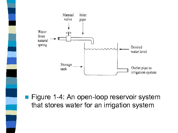 n Figure 1 -4: An open-loop reservoir system that stores water for an irrigation