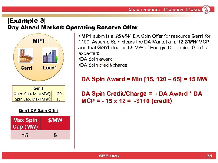 |Example 3| Day Ahead Market: Operating Reserve Offer MP 1 Gen 1 Load 1