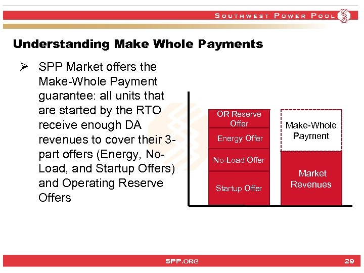 Understanding Make Whole Payments Ø SPP Market offers the Make-Whole Payment guarantee: all units