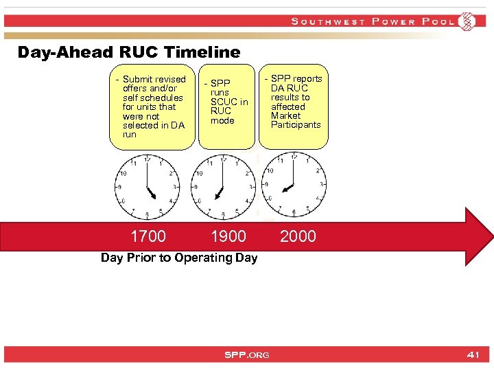Day-Ahead RUC Timeline - Submit revised offers and/or self schedules for units that were