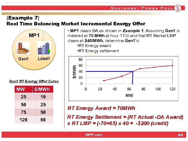 |Example 7| Real Time Balancing Market Incremental Energy Offer • MP 1 clears DA