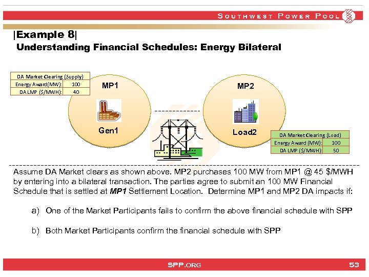 |Example 8| Understanding Financial Schedules: Energy Bilateral DA Market Clearing (Supply) Energy Award(MW): 100