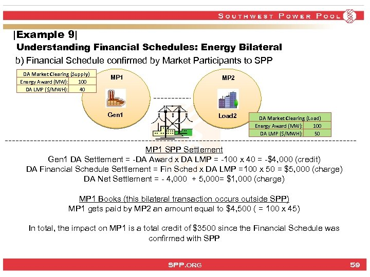 |Example 9| Understanding Financial Schedules: Energy Bilateral b) Financial Schedule confirmed by Market Participants