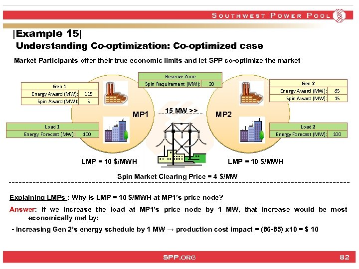 |Example 15| Understanding Co-optimization: Co-optimized case Market Participants offer their true economic limits and
