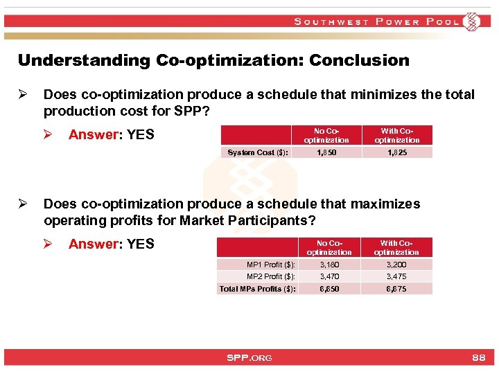 Understanding Co-optimization: Conclusion Ø Does co-optimization produce a schedule that minimizes the total production