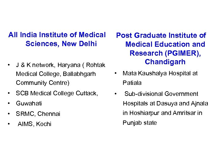 All India Institute of Medical Sciences, New Delhi Post Graduate Institute of Medical Education