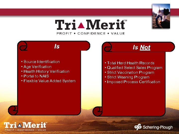 Is • Source Identification • Age Verification • Health History Verification • Portal to