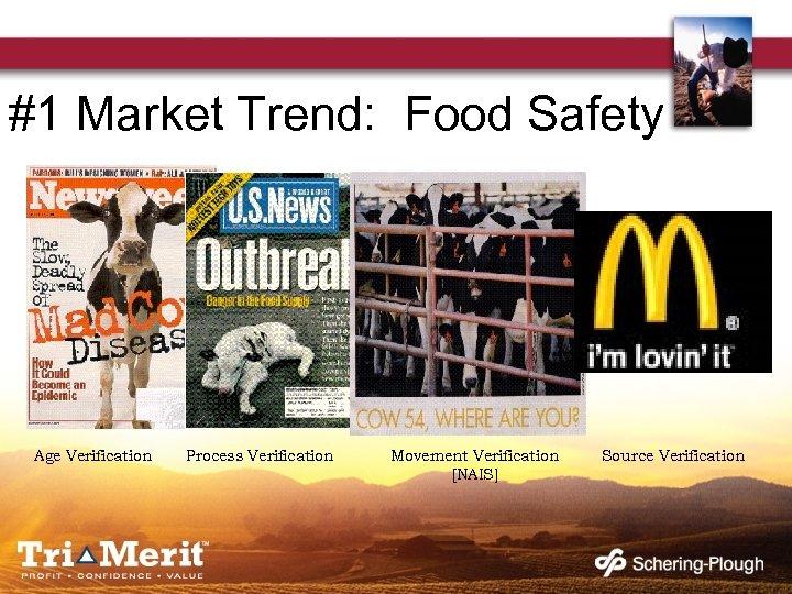 #1 Market Trend: Food Safety Age Verification Process Verification Movement Verification [NAIS] Source Verification