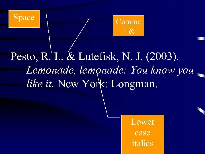 Space Comma +& Pesto, R. I. , & Lutefisk, N. J. (2003). Lemonade, lemonade: