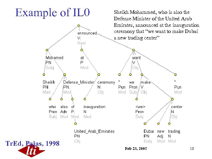 Example of IL 0 Tr. Ed, Pajas, 1998 Sheikh Mohammed, who is also the