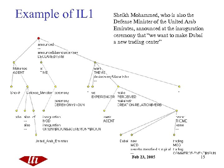 Example of IL 1 Sheikh Mohammed, who is also the Defense Minister of the