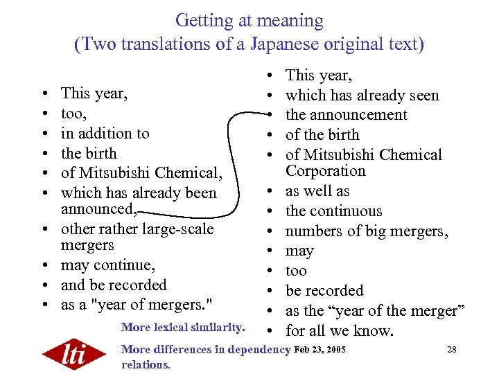 Getting at meaning (Two translations of a Japanese original text) • • • This