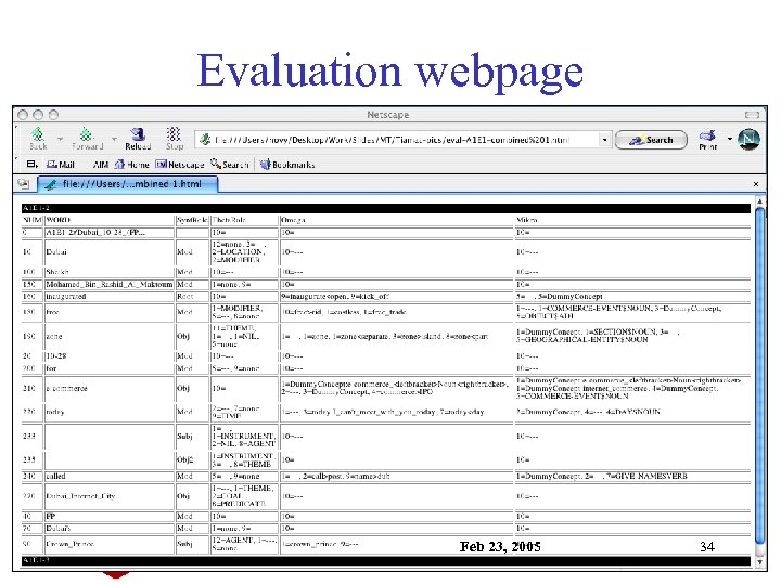Evaluation webpage Feb 23, 2005 34