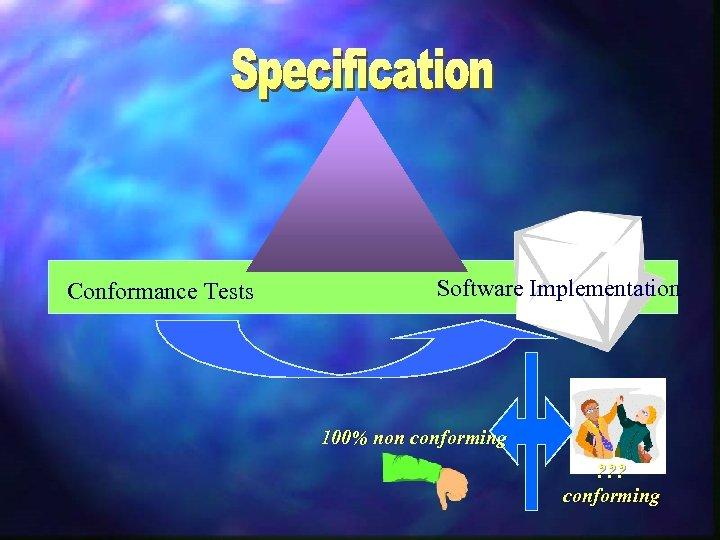 Conformance Tests Software Implementation 100% non conforming ? ? ? conforming