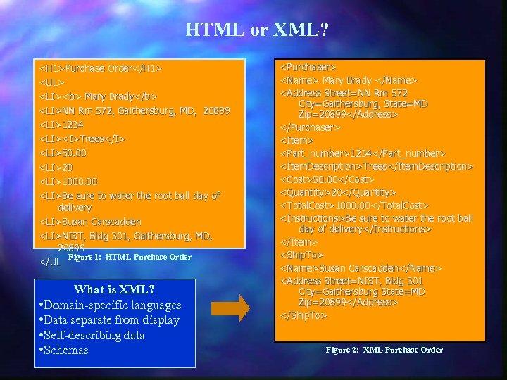 HTML or XML? <H 1>Purchase Order</H 1> <UL> <LI><b> Mary Brady</b> <LI>NN Rm 572,