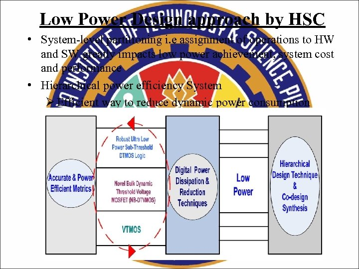 Low Power Design approach by HSC • System-level partitioning i. e assignment of operations