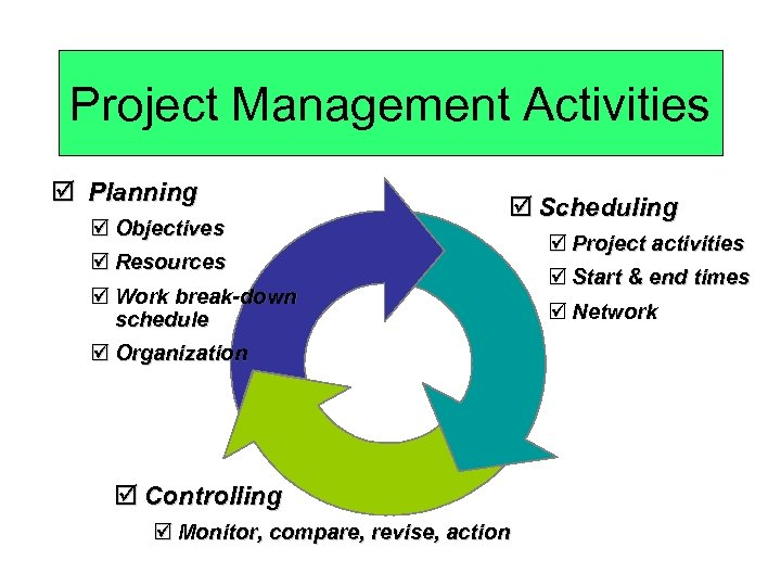Project Management Activities þ Planning þ Objectives þ Resources þ Scheduling þ Work break-down