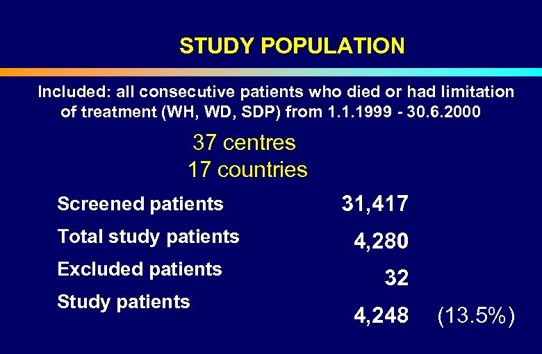 STUDY POPULATION Included: all consecutive patients who died or had limitation of treatment (WH,