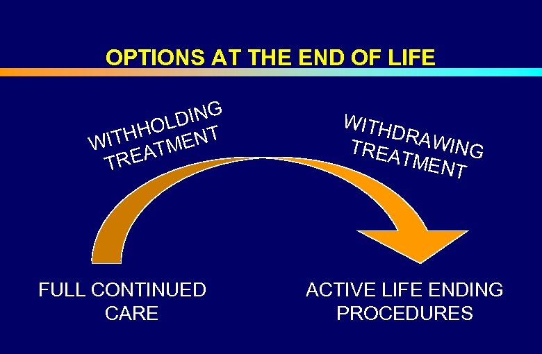 OPTIONS AT THE END OF LIFE DING HOL NT H WIT ATME TRE FULL