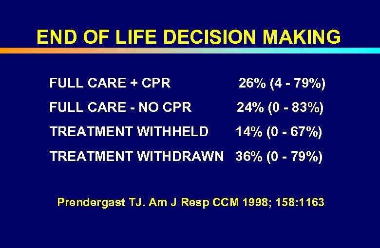 END OF LIFE DECISION MAKING FULL CARE + CPR 26% (4 - 79%) FULL