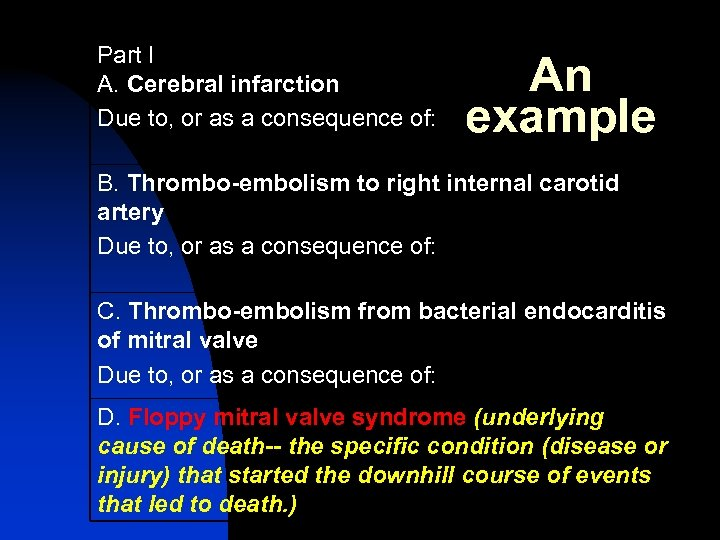 Part I A. Cerebral infarction Due to, or as a consequence of: An example