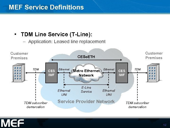 MEF Service Definitions • TDM Line Service (T-Line): – Application: Leased line replacement Customer