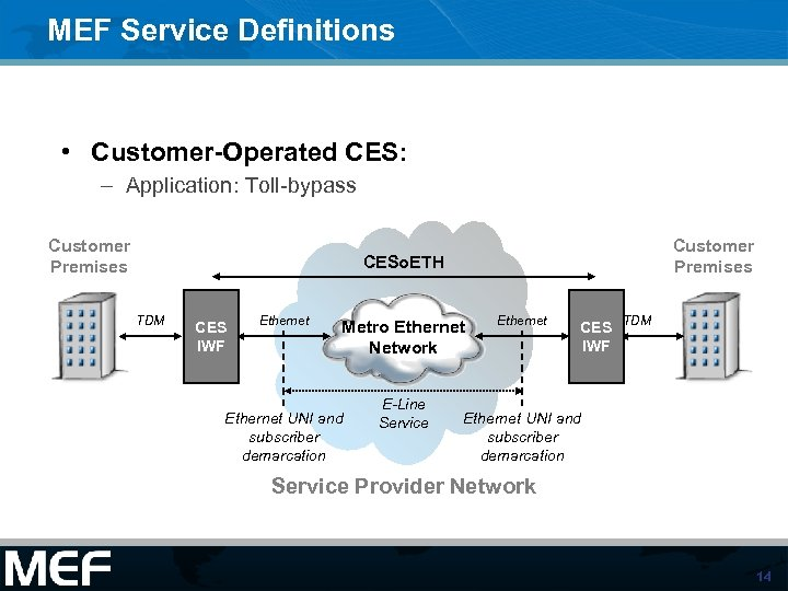 MEF Service Definitions • Customer-Operated CES: – Application: Toll-bypass Customer Premises CESo. ETH TDM