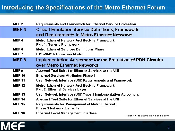 Introducing the Specifications of the Metro Ethernet Forum MEF 2 Requirements and Framework for