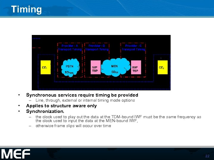 Timing • Synchronous services require timing be provided – Line, through, external or internal