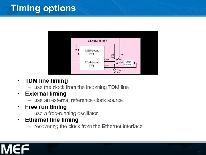 Timing options • TDM line timing – use the clock from the incoming TDM