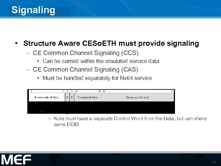 Signaling • Structure Aware CESo. ETH must provide signaling – CE Common Channel Signaling