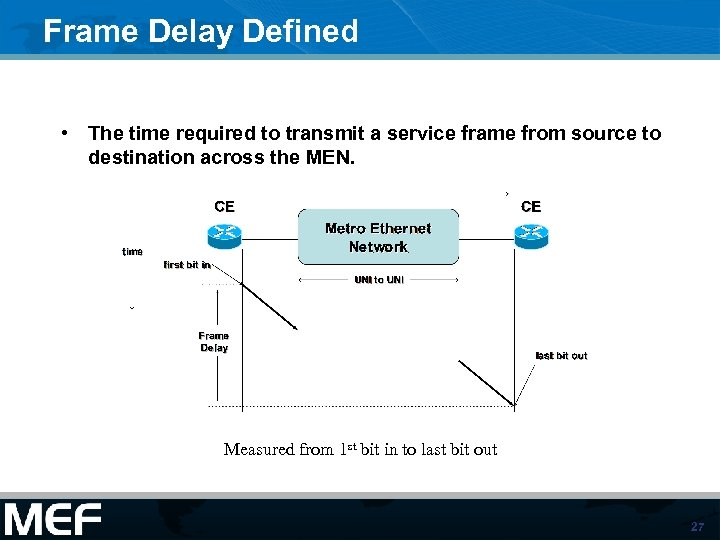 Frame Delay Defined • The time required to transmit a service frame from source