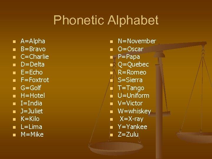 Phonetic Alphabet n n n n A=Alpha B=Bravo C=Charlie D=Delta E=Echo F=Foxtrot G=Golf H=Hotel