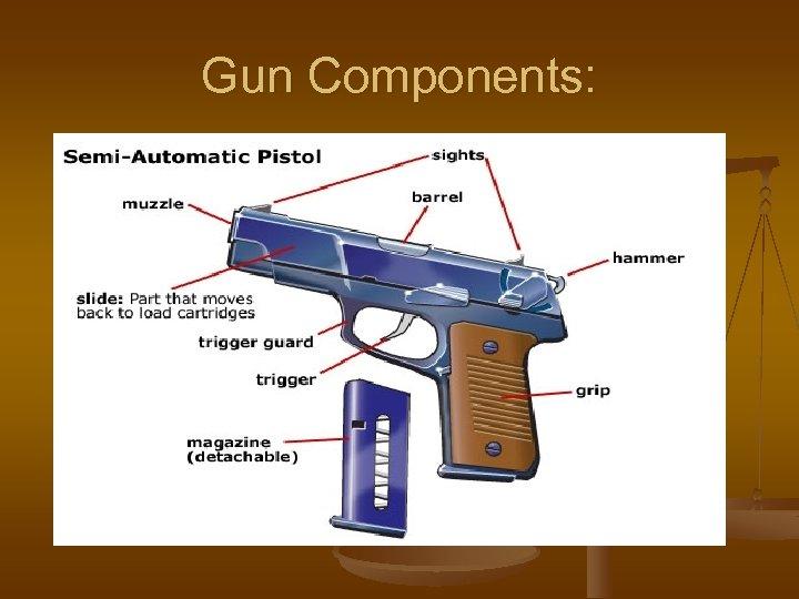Gun Components: