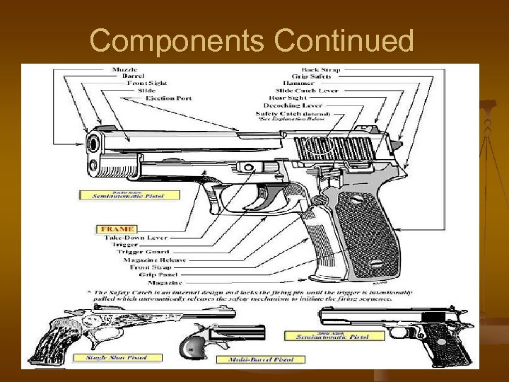 Components Continued